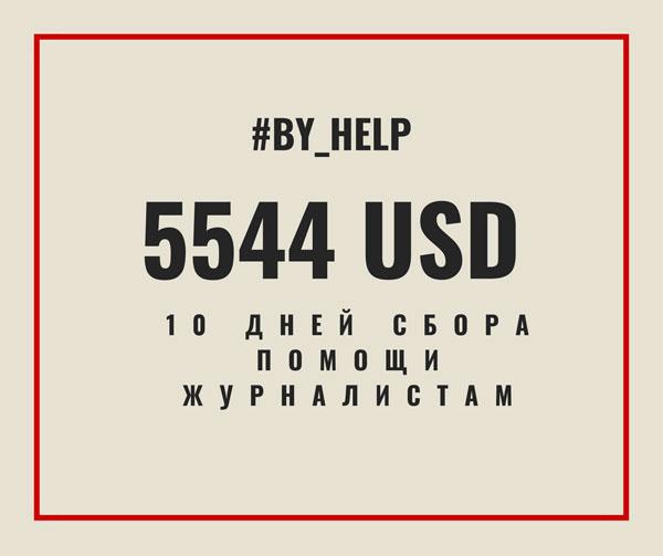 Журналистам, проходящим по «делу БЕЛТА», собрали уже более 5000 долларов