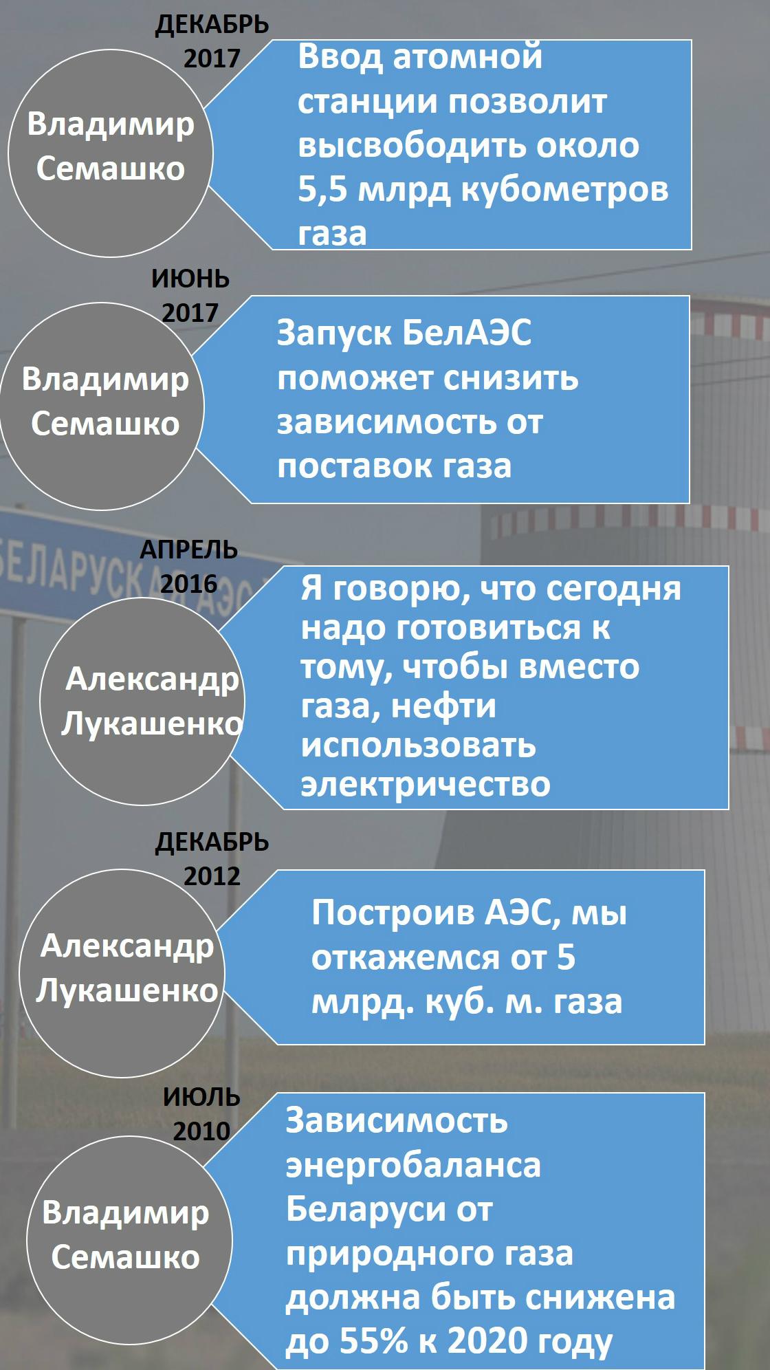 Инфографика http://www.zautra.by