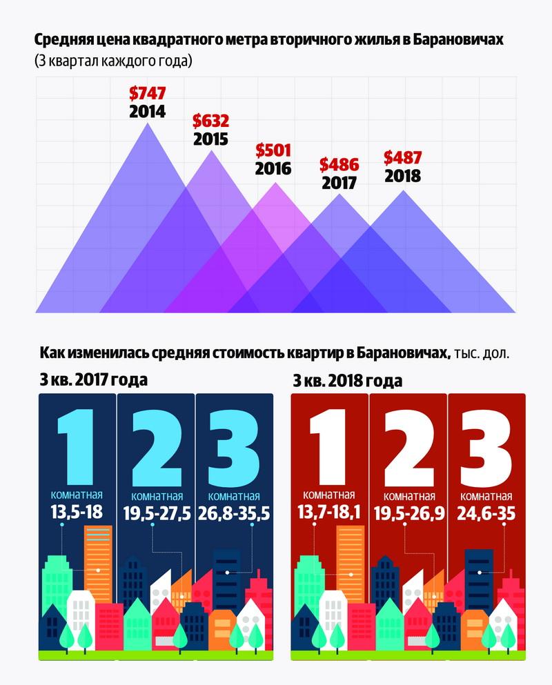 Инфографика: Петр КАРАСЮК