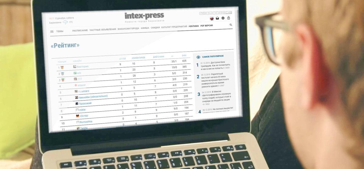 Рейтинг комментаторов Intex-press. Стремительный взлет, ожесточенная борьба и первые подарки