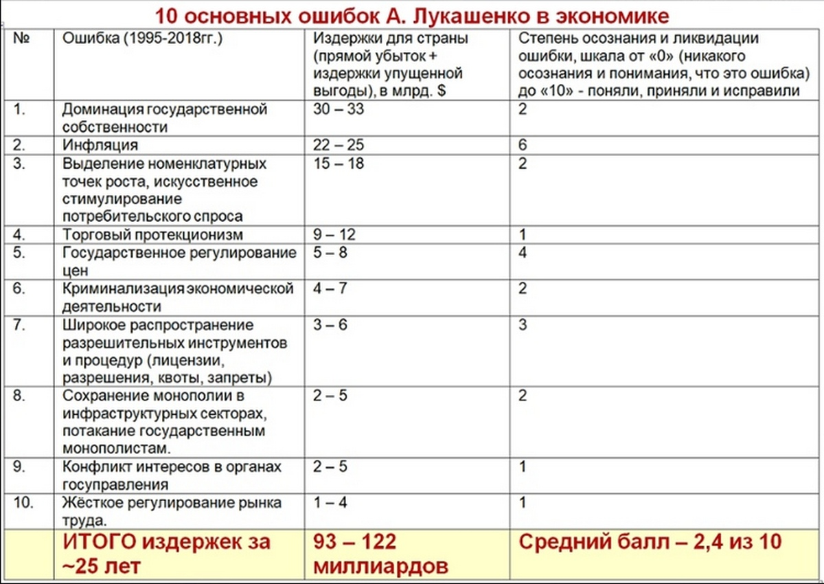 Скриншот со страницы Ярослава РОМАНЧУКА в Фейсбуке
