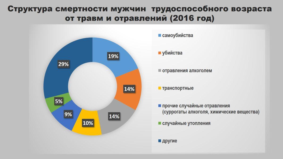 Инфографика zautra.by