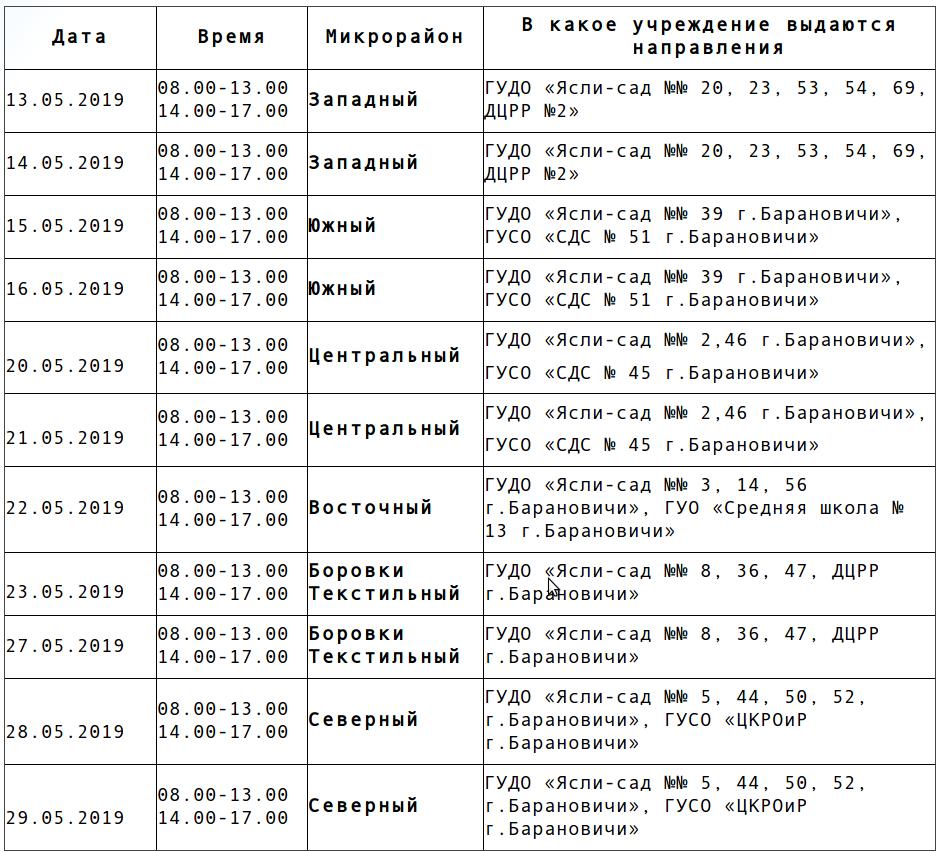 Скриншот с сайта: goo.baranovichi.edu.by