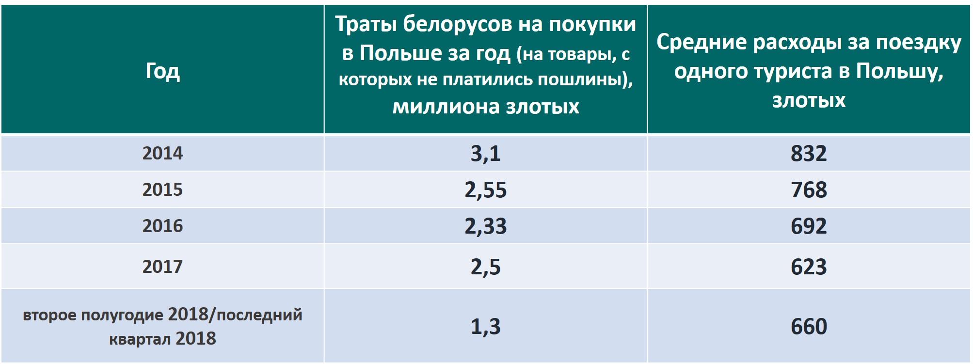 По информации аналитика EAST Андрея Елисеева