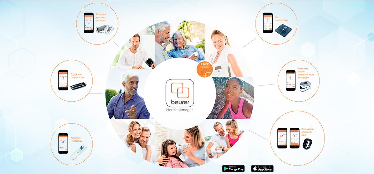 Здоровье под рукой: как приложение может помочь контролировать состояние организма*