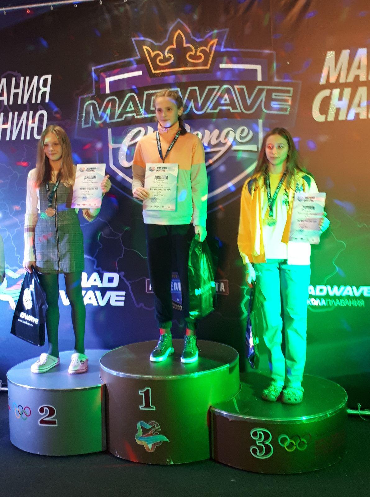Полина Грицевич (1-е место).