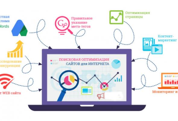 Продвижение сайта в Одессе от компании IPM group — это залог высоких позиций