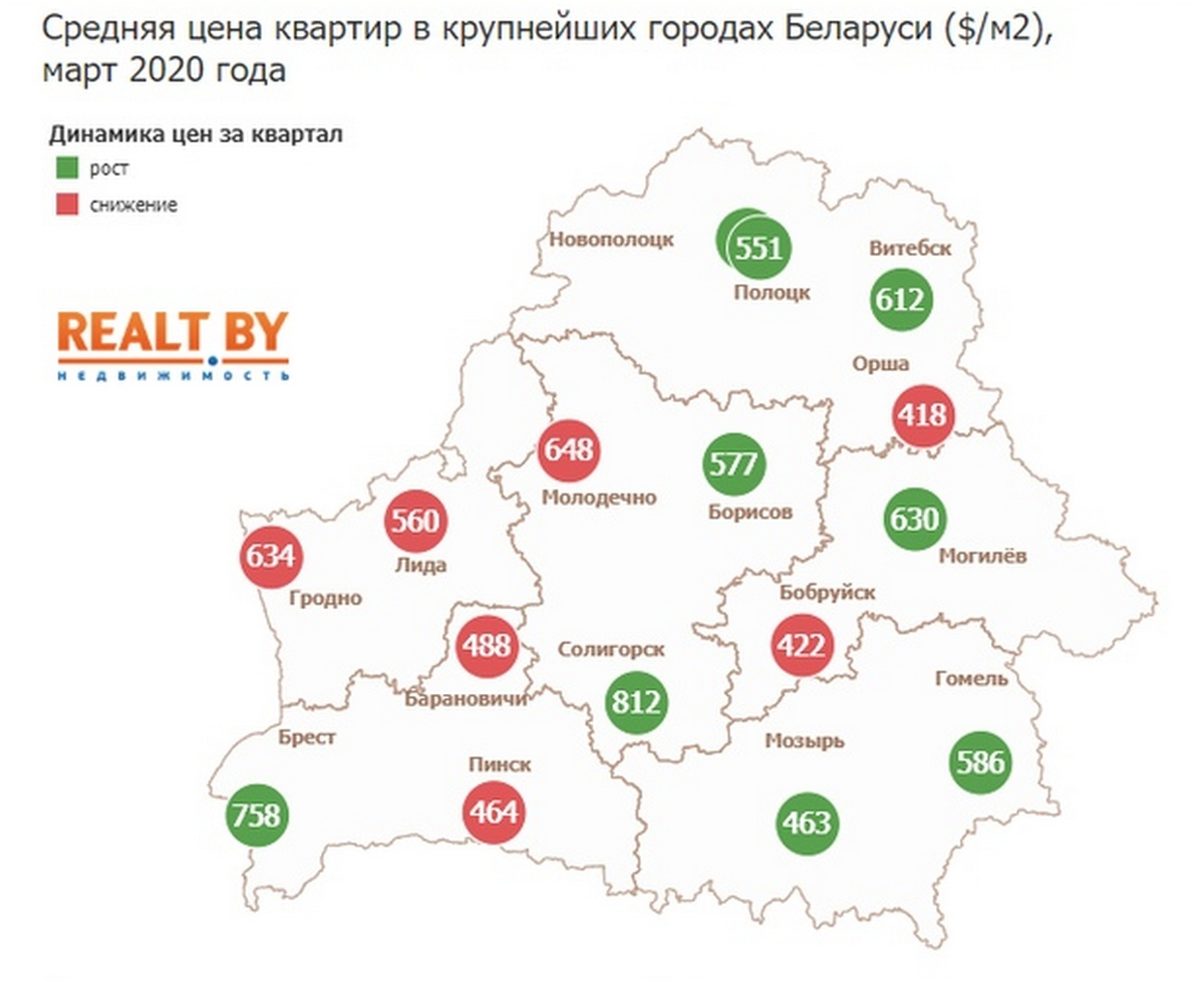 Инфографика: realt.by