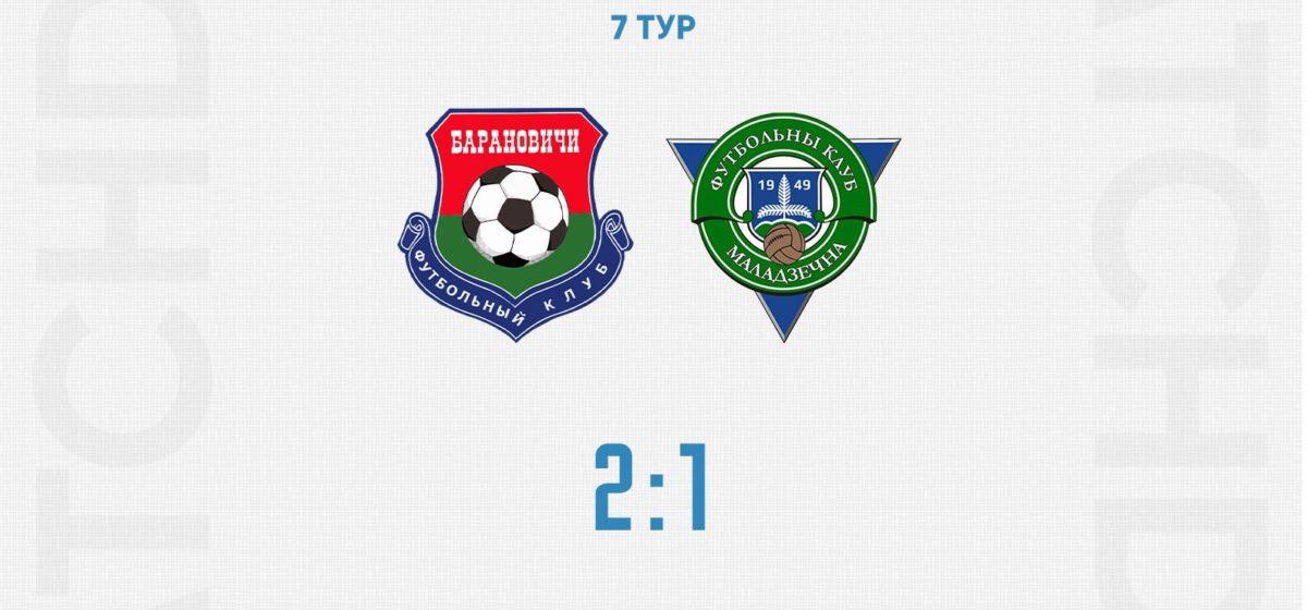 Как ФК «Барановичи» сыграл дома против «Молодечно-2018»?