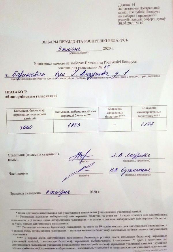 Итоги досрочного голосования на участке №69. Фото: Людмила СТЕЦКО
