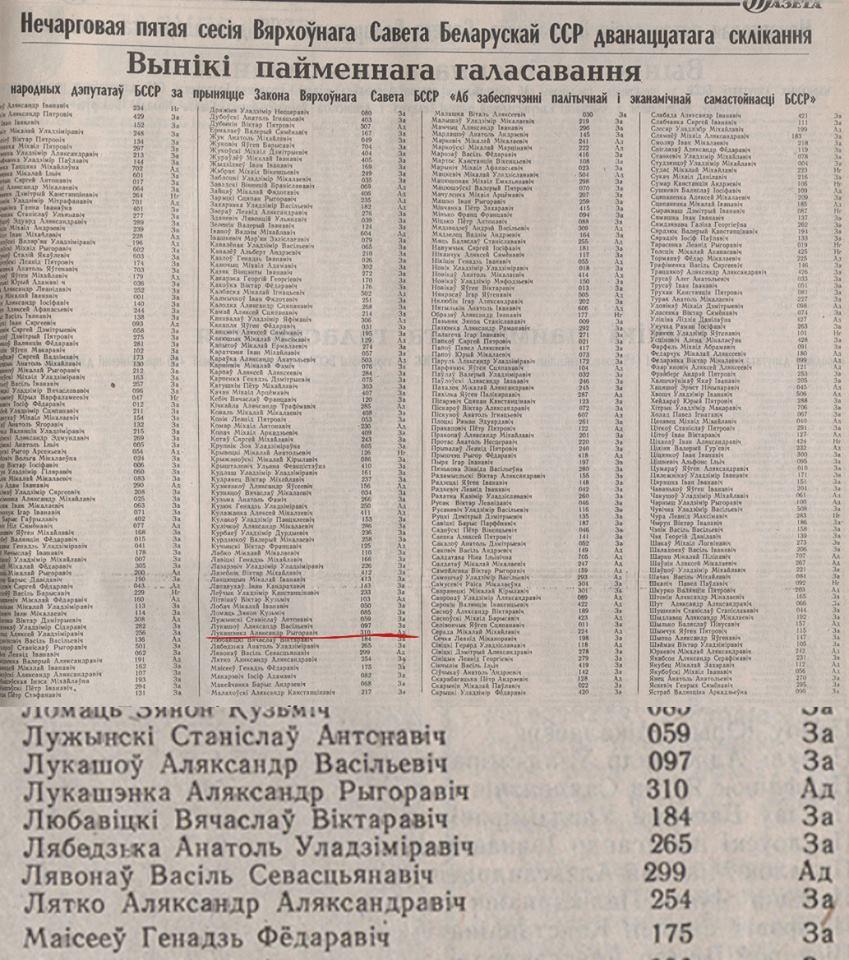 Вынікі галасавання 25 жніўня 1991 года.