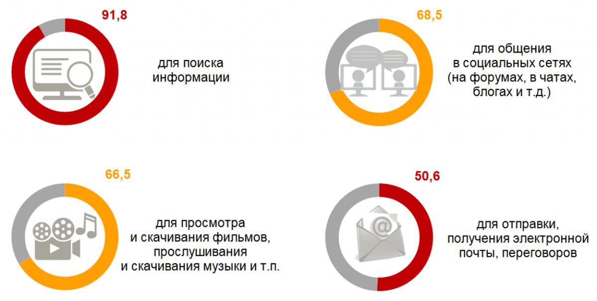 Инфографика: belstat.gov.by