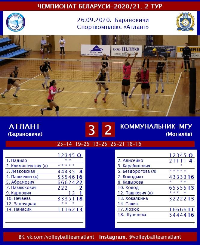 Коллаж: сообщество Волейбольный клуб «Атлант» во «ВКонтакте»