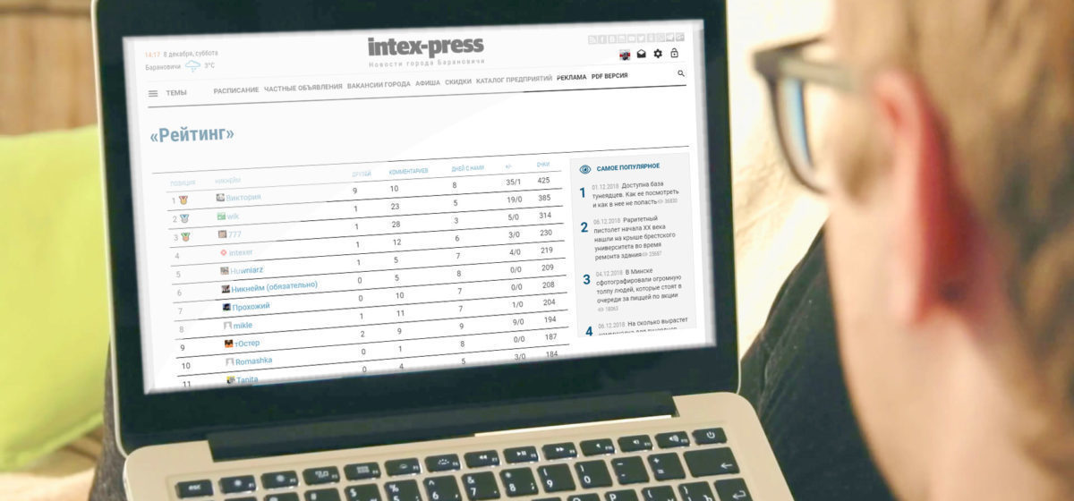 Какой подарок достался январским передовикам Intex-press?