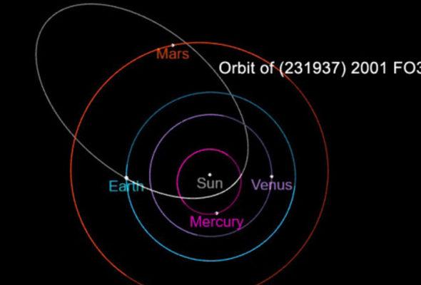 Километровый астероид приблизится на опасное расстояние к Земле