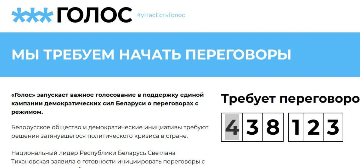 В голосовании, объявленном Тихановской, менее чем за сутки проголосовали почти 440 тысяч человек