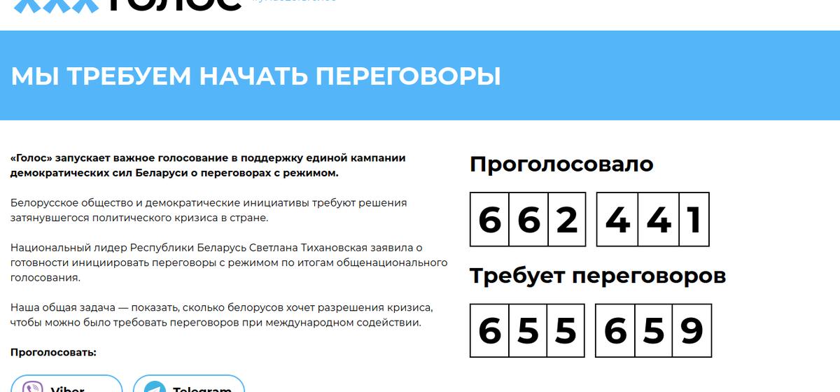 Более 660 тысяч человек поучаствовало в голосовании, объявленном Тихановской. Как зарегистрироваться и проголосовать?