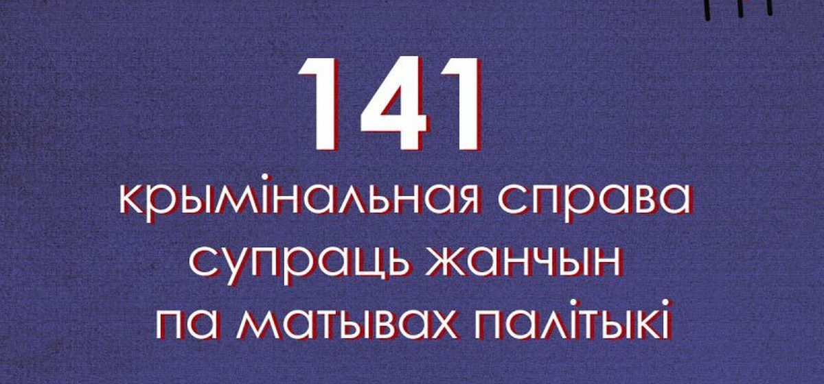 Праваабаронцы: 141 палітычная крыміналка заведзена ў Беларусі супраць жанчын, 49 жанчын у зняволенні