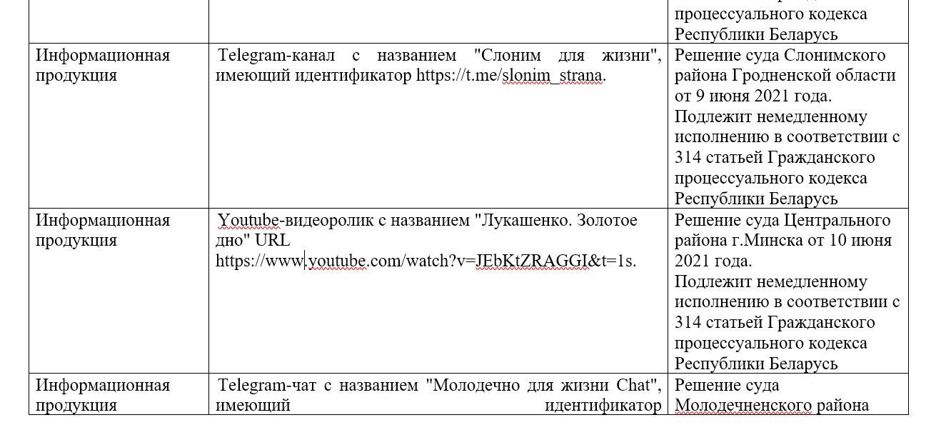 Сообщение о внесении в список на сайте Министерства информации